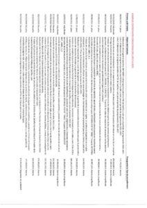 thumbnail of EJEMPLOS CONTRATACIÓN CONSULTORAS 2021-2020